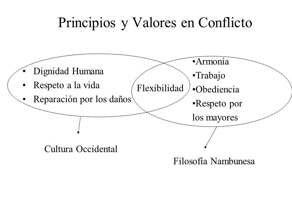 Principios y Valores en Conflicto Dignidad Humana Respeto a la vida Reparación por los daños Filosofía Nambunesa Armonía Trabajo Obediencia Respeto por los mayores Cultura Occidental Flexibilidad