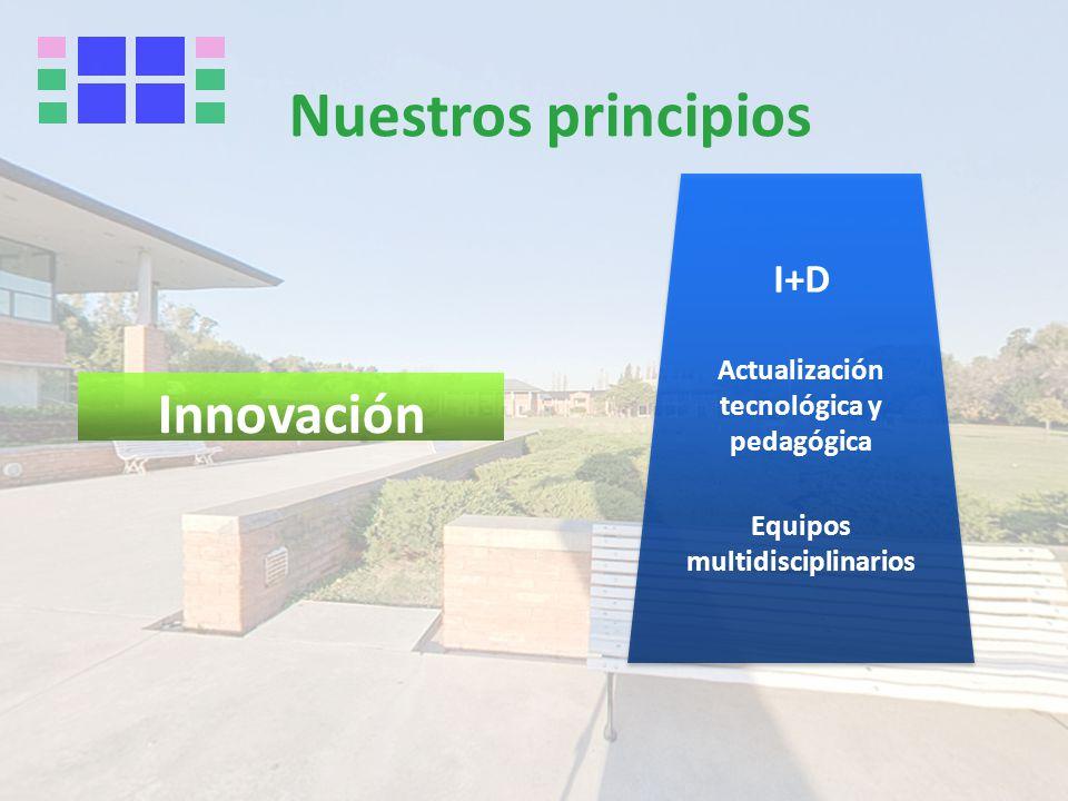 Calidad Profesores con experiencia y reconocimiento Integración de educación, diseño y tecnología Foco en el aprendizaje