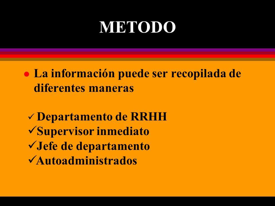 METODO l La información puede ser recopilada de diferentes maneras Departamento de RRHH Supervisor inmediato Jefe de departamento Autoadministrados