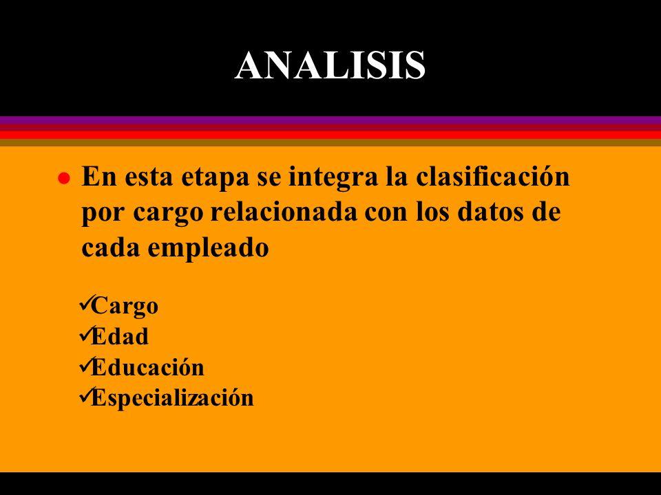 ANALISIS l En esta etapa se integra la clasificación por cargo relacionada con los datos de cada empleado Cargo Edad Educación Especialización