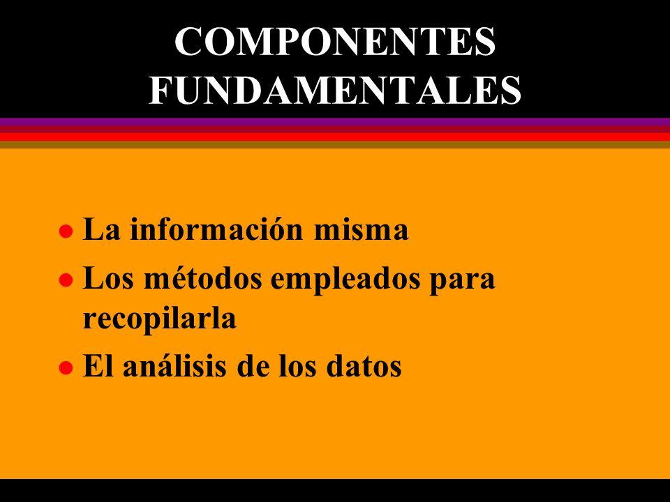 COMPONENTES FUNDAMENTALES l La información misma l Los métodos empleados para recopilarla l El análisis de los datos