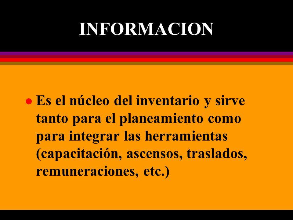 INFORMACION l Es el núcleo del inventario y sirve tanto para el planeamiento como para integrar las herramientas (capacitación, ascensos, traslados, remuneraciones, etc.)