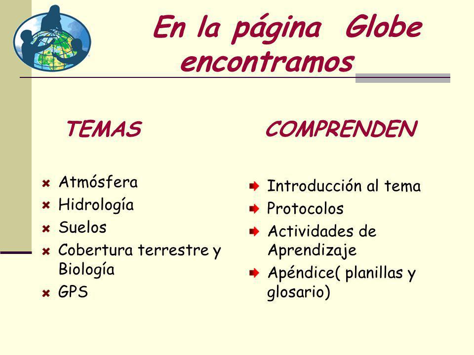 En la página Globe encontramos TEMAS Atmósfera Hidrología Suelos Cobertura terrestre y Biología GPS COMPRENDEN Introducción al tema Protocolos Actividades de Aprendizaje Apéndice( planillas y glosario)