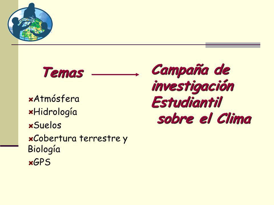 Temas Atmósfera Hidrología Suelos Cobertura terrestre y Biología GPS Campaña de investigaciónEstudiantil sobre el Clima sobre el Clima