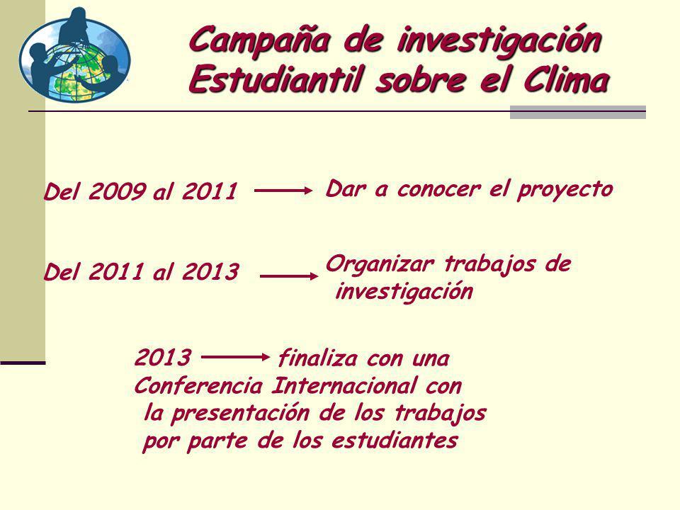 Campaña de investigación Estudiantil sobre el Clima Del 2009 al 2011 Dar a conocer el proyecto Del 2011 al 2013 Organizar trabajos de investigación 2013 finaliza con una Conferencia Internacional con la presentación de los trabajos por parte de los estudiantes