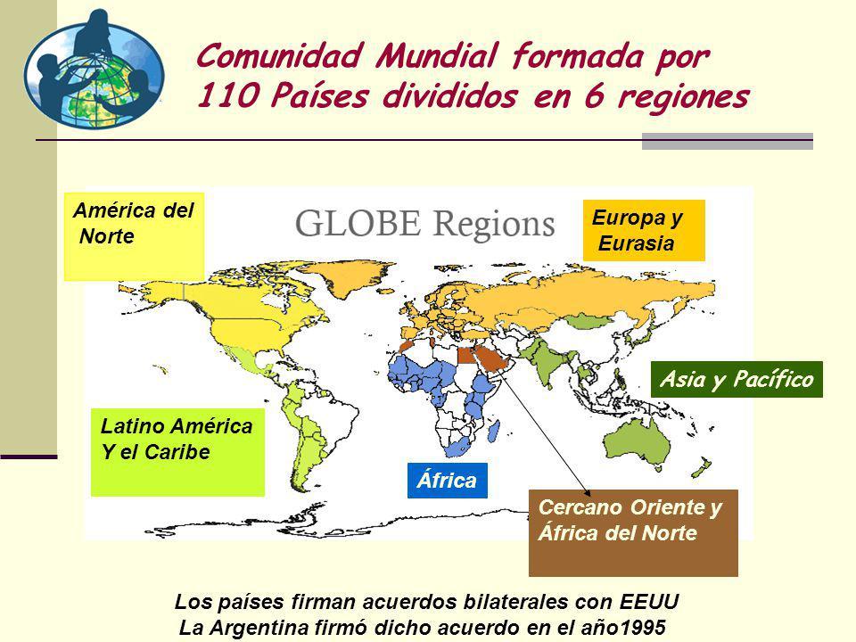 África Asia y Pacífico Cercano Oriente y África del Norte Europa y Eurasia América del Norte Latino América Y el Caribe Comunidad Mundial formada por 110 Países divididos en 6 regiones Los países firman acuerdos bilaterales con EEUU La Argentina firmó dicho acuerdo en el año1995