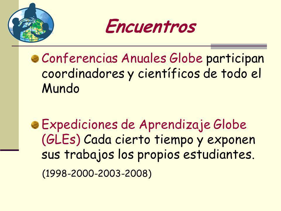 Encuentros Conferencias Anuales Globe participan coordinadores y científicos de todo el Mundo Expediciones de Aprendizaje Globe (GLEs) Cada cierto tiempo y exponen sus trabajos los propios estudiantes.