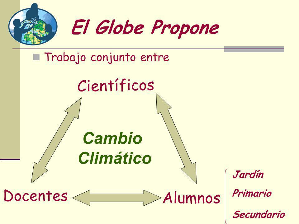 El Globe Propone Trabajo conjunto entre Alumnos Científicos Docentes Cambio Climático Jardín Primario Secundario