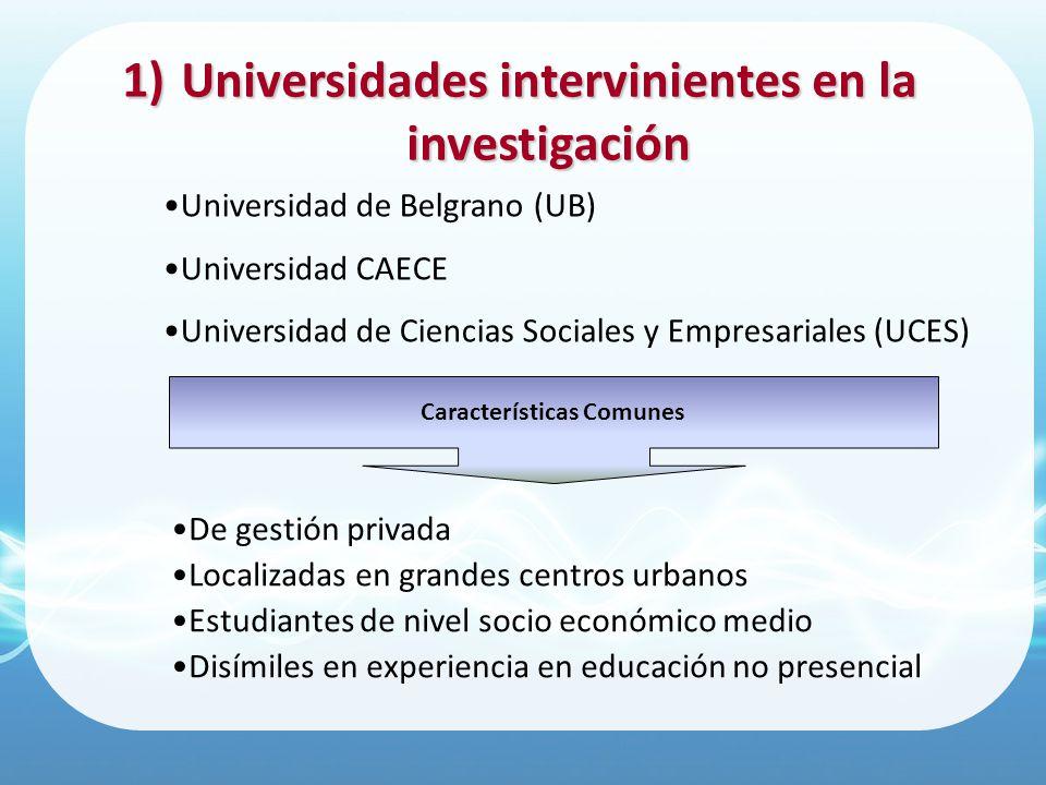 De gestión privada Localizadas en grandes centros urbanos Estudiantes de nivel socio económico medio Disímiles en experiencia en educación no presenci