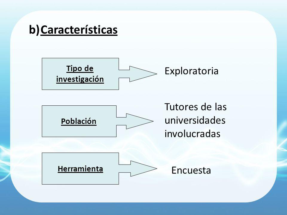 Tutores de las universidades involucradas b)Características Tipo de investigación Exploratoria Población Herramienta Encuesta
