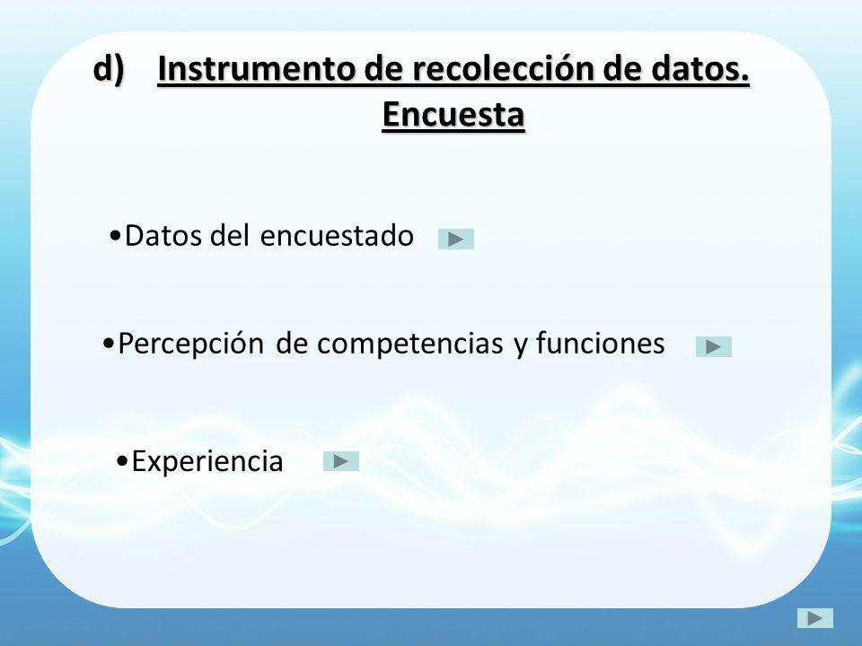 Percepción de competencias y funciones Experiencia Datos del encuestado d)Instrumento de recolección de datos. Encuesta