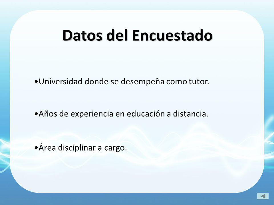 Datos del Encuestado Universidad donde se desempeña como tutor. Años de experiencia en educación a distancia. Área disciplinar a cargo.