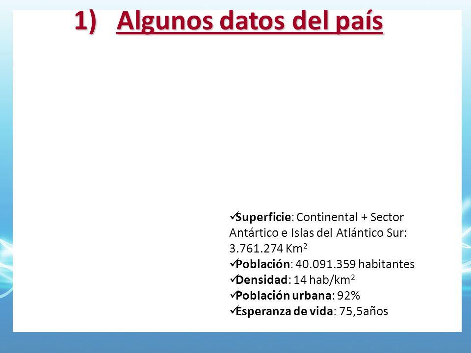 Superficie: Continental + Sector Antártico e Islas del Atlántico Sur: 3.761.274 Km 2 Población: 40.091.359 habitantes Densidad: 14 hab/km 2 Población