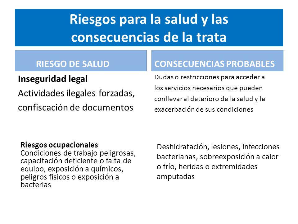 Riesgos para la salud y las consecuencias de la trata RIESGO DE SALUD Inseguridad legal Actividades ilegales forzadas, confiscación de documentos CONS