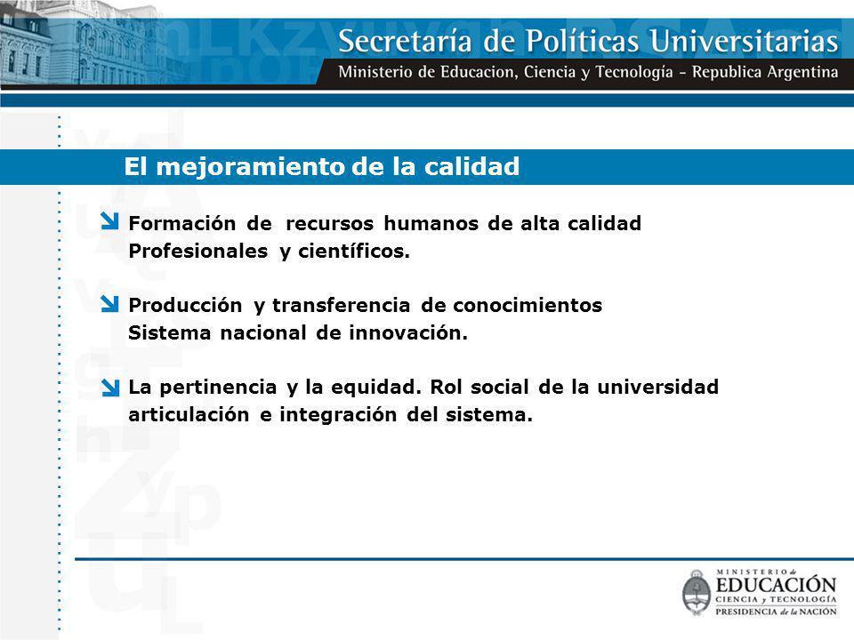 Formación de recursos humanos de alta calidad Profesionales y científicos. Producción y transferencia de conocimientos Sistema nacional de innovación.