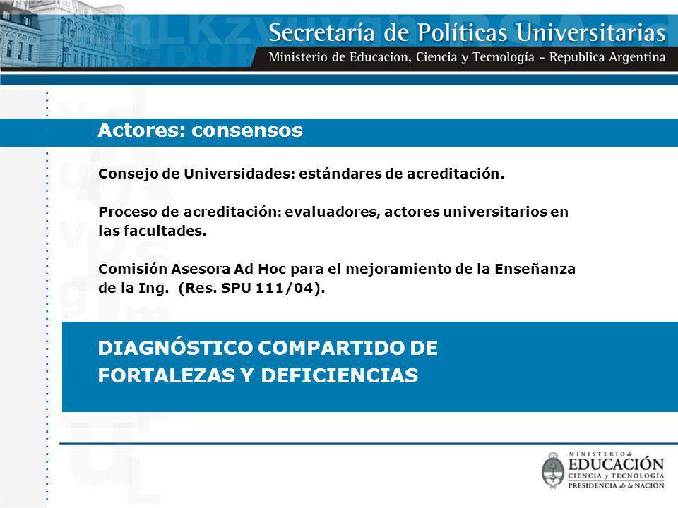 Consejo de Universidades: estándares de acreditación. Proceso de acreditación: evaluadores, actores universitarios en las facultades. Comisión Asesora