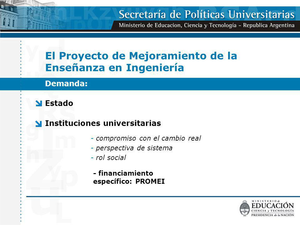 El Proyecto de Mejoramiento de la Enseñanza en Ingeniería Demanda: Estado Instituciones universitarias - financiamiento específico: PROMEI - compromiso con el cambio real - perspectiva de sistema - rol social