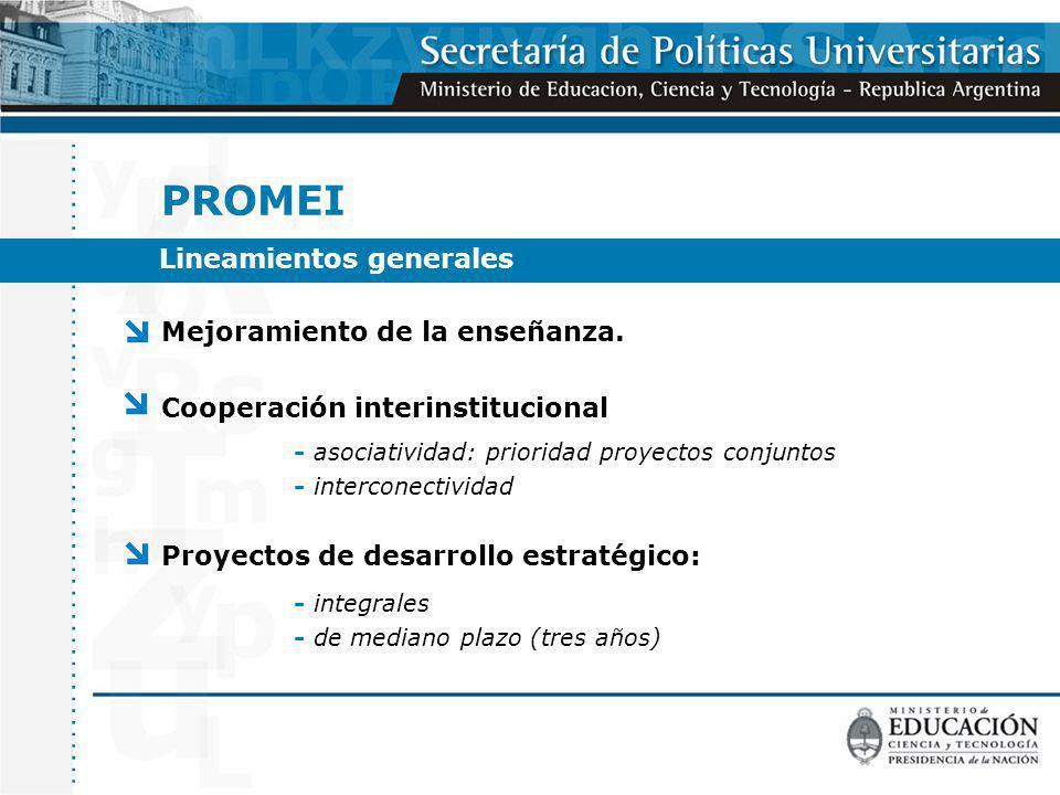 PROMEI Mejoramiento de la enseñanza. Cooperación interinstitucional Proyectos de desarrollo estratégico: Lineamientos generales - asociatividad: prior