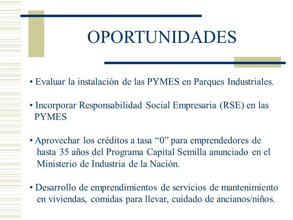OPORTUNIDADES Evaluar la instalación de las PYMES en Parques Industriales.
