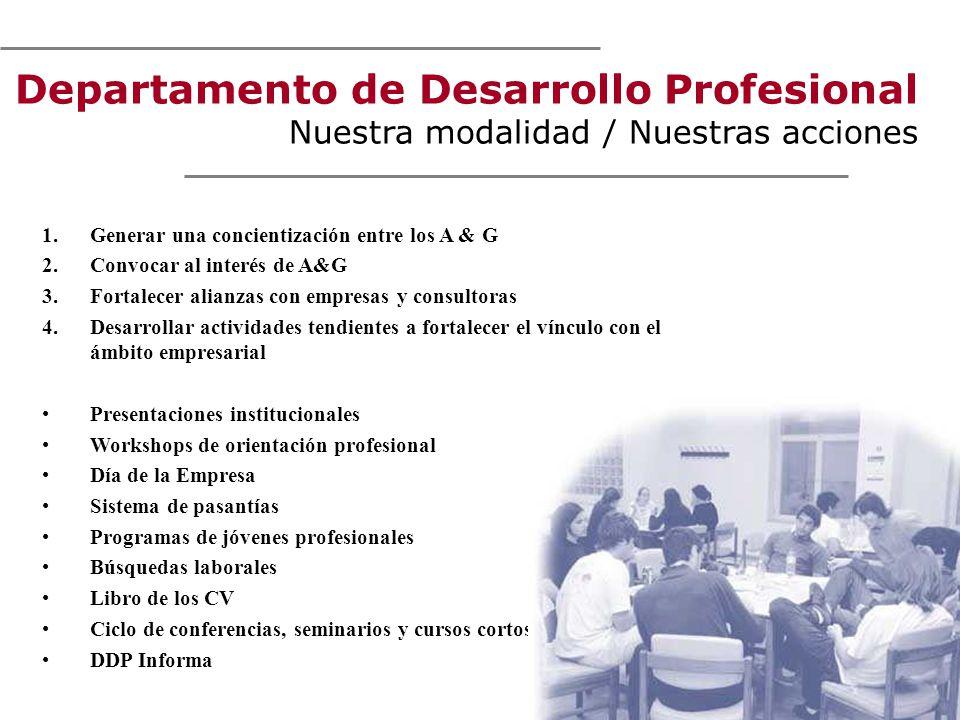 Departamento de Desarrollo Profesional Nuestra modalidad / Nuestras acciones 1.Generar una concientización entre los A & G 2.Convocar al interés de A&