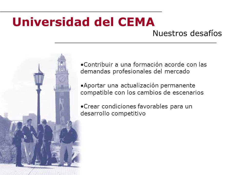 Universidad del CEMA Nuestros desafíos Contribuir a una formación acorde con las demandas profesionales del mercado Aportar una actualización permanente compatible con los cambios de escenarios Crear condiciones favorables para un desarrollo competitivo