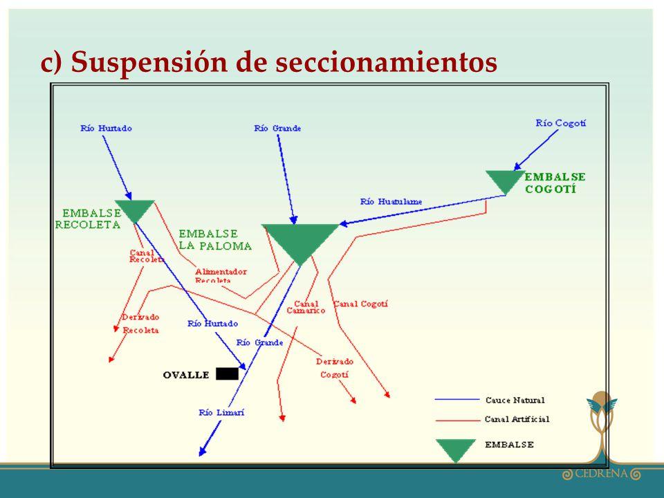 d) Indemnización especial 3) Redistribución de la DGA cuando no hay junta de vigilancia