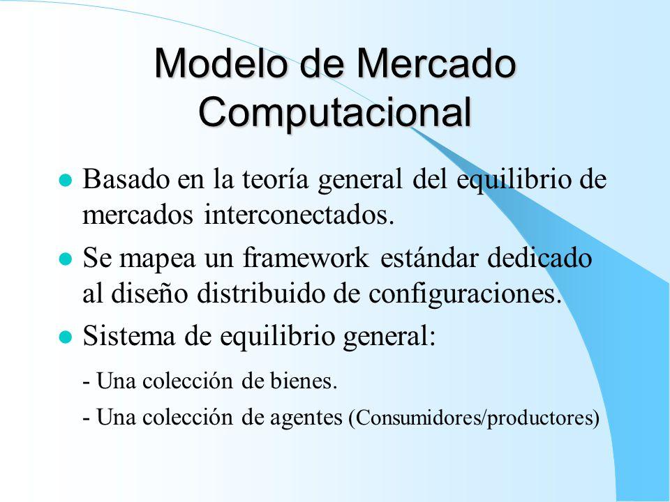 Modelo de Mercado Computacional l Basado en la teoría general del equilibrio de mercados interconectados.
