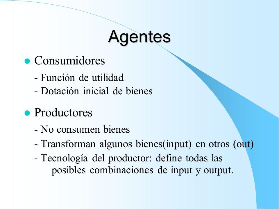 Agentes l Consumidores - Función de utilidad - Dotación inicial de bienes l Productores - No consumen bienes - Transforman algunos bienes(input) en otros (out) - Tecnología del productor: define todas las posibles combinaciones de input y output.