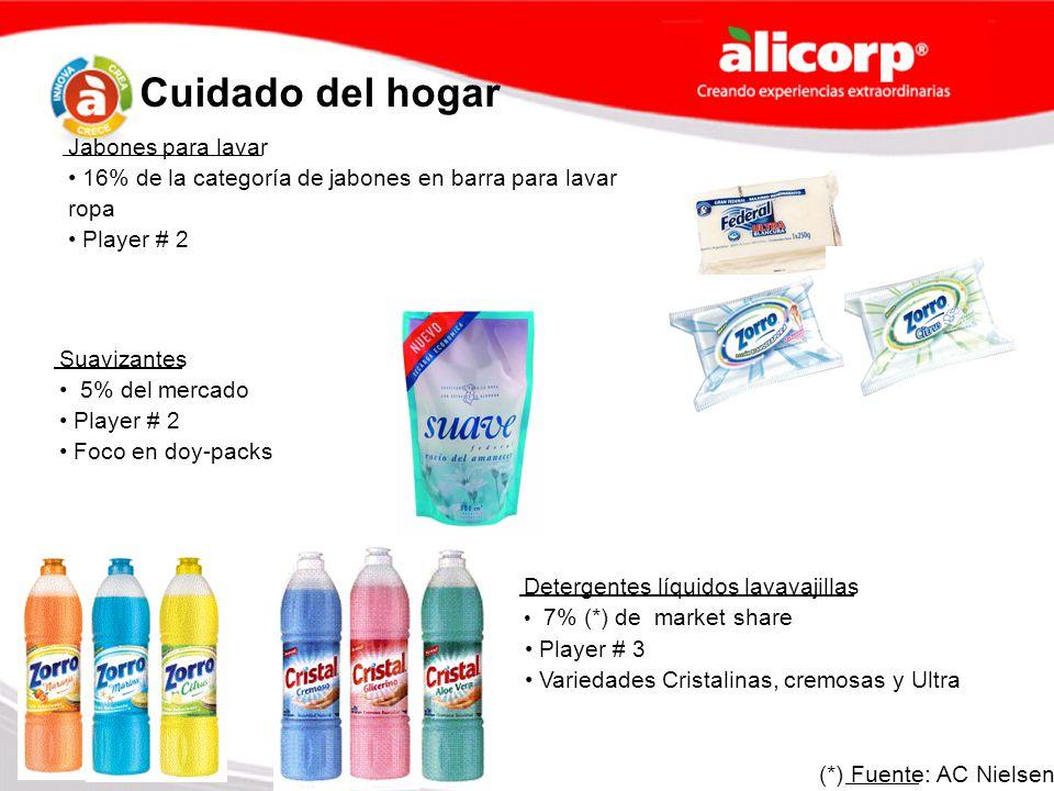 Suavizantes 5% del mercado Player# 2 Foco en doy-packs Detergentes líquidos lavavajillas 7% (*) demarketshare Player# 3 Variedades Cristalinas, cremos