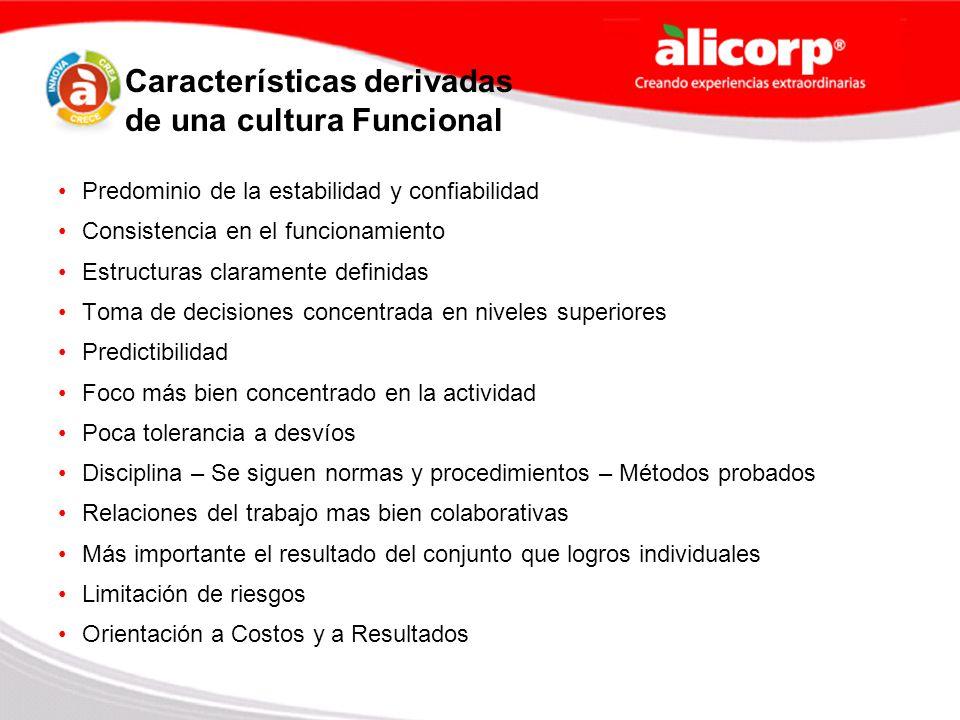 Características derivadas de una cultura Funcional Predominio de la estabilidad y confiabilidad Consistencia en el funcionamiento Estructuras claramen