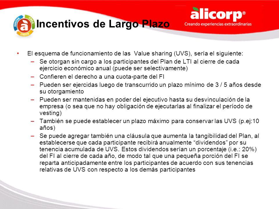 Incentivos de Largo Plazo El esquema de funcionamiento de las Value sharing (UVS), sería el siguiente: –Se otorgan sin cargo a los participantes del P