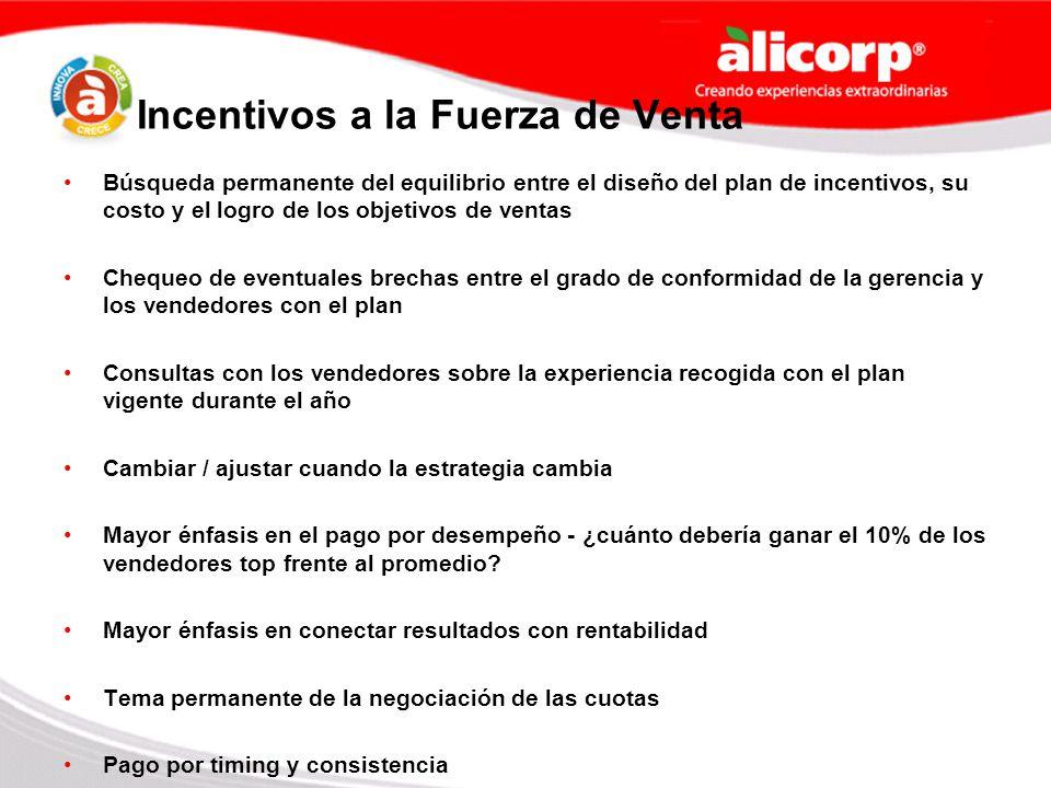 Incentivos a la Fuerza de Venta Búsqueda permanente del equilibrio entre el diseño del plan de incentivos, su costo y el logro de los objetivos de ven