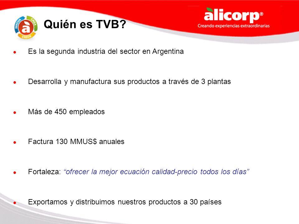 l Es la segunda industria del sector en Argentina Quién es TVB? l Desarrolla y manufactura sus productos a través de 3 plantas l Más de 450 empleados