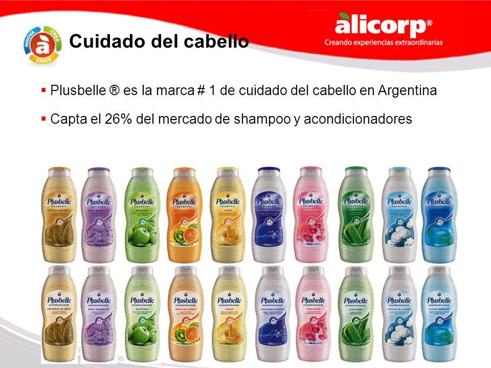 Cuidado del cabello Plusbelle ® es la marca # 1 de cuidado del cabello en Argentina Capta el 26% del mercado de shampoo y acondicionadores