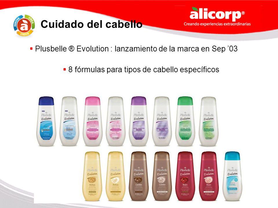 Cuidado del cabello Plusbelle ® Evolution : lanzamiento de la marca en Sep 03 8 fórmulas para tipos de cabello específicos