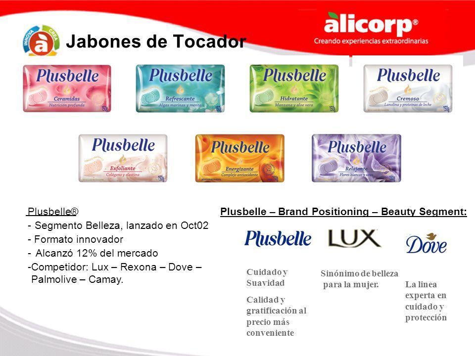 Jabones de Tocador Plusbelle® -Segmento Belleza, lanzado en Oct02 -Formato innovador -Alcanzó 12% del mercado -Competidor: Lux – Rexona – Dove – Palmo