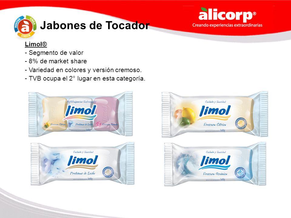 Limol® - Segmento de valor - 8% de market share - Variedad en colores y versión cremoso. - TVB ocupa el 2° lugar en esta categoría. Jabones de Tocador