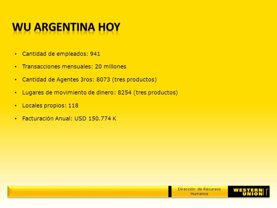Cantidad de empleados: 941 Transacciones mensuales: 20 millones Cantidad de Agentes 3ros: 8073 (tres productos) Lugares de movimiento de dinero: 8254