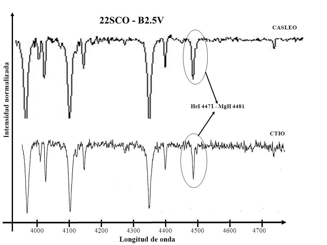 22SCO - B2.5V CASLEO CTIO HeI 447 1 - MgII 4481 Longitud de onda 40004100420043004400450046004700 Intensidad normalizada