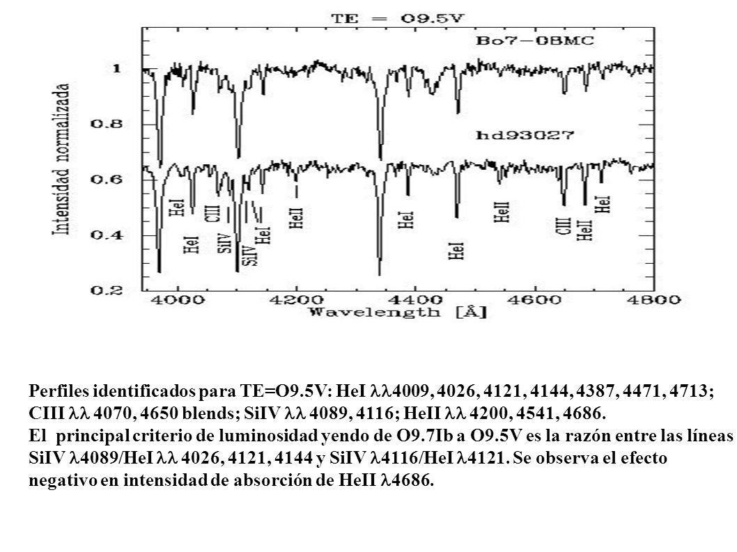 Perfiles identificados para TE=O9.5V: HeI 4009, 4026, 4121, 4144, 4387, 4471, 4713; CIII 4070, 4650 blends; SiIV 4089, 4116; HeII 4200, 4541, 4686. El
