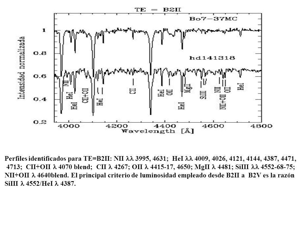 Perfiles identificados para TE=B2II: NII 3995, 4631; HeI 4009, 4026, 4121, 4144, 4387, 4471, 4713; CII+OII 4070 blend; CII 4267; OII 4415-17, 4650; Mg