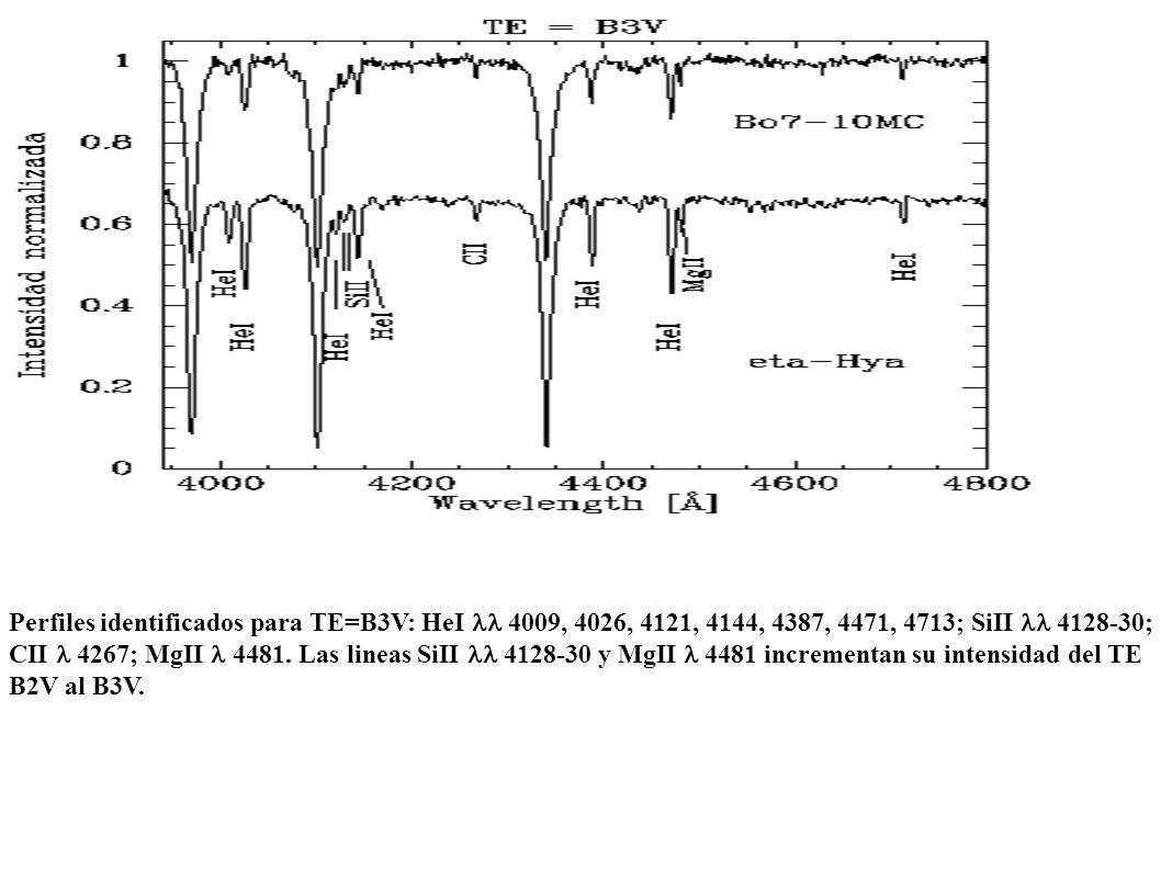 Perfiles identificados para TE=B3V: HeI 4009, 4026, 4121, 4144, 4387, 4471, 4713; SiII 4128-30; CII 4267; MgII 4481. Las lineas SiII 4128-30 y MgII 44