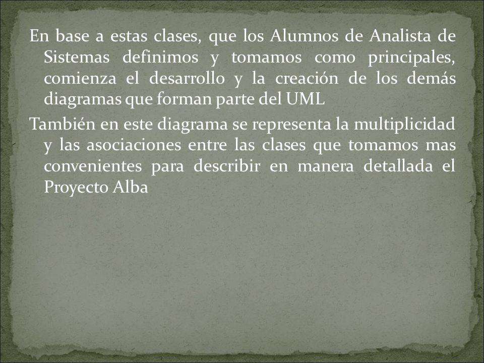 RELACIONES ENTRE LAS CLASES Asociaciones: es cuando las clases se conectan entre si de forma conceptual. Cada clase juega un papel dentro de la asocia