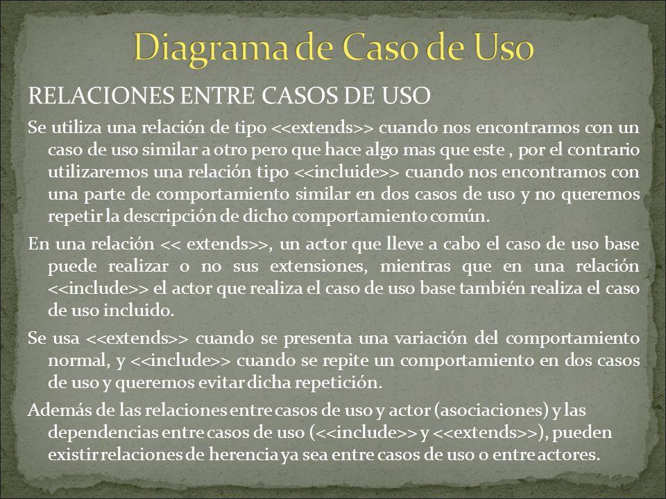 RELACIONES ENTRE CASOS DE USO Inclusión ( > o >): es la relación de dependencia entre dos casos de uso que denota la inclusión del comportamiento de u
