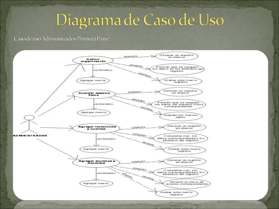 RELACIONES ENTRE CASO DE USO Generalización: las clases pueden heredarse entre sí y esto también se aplica a los casos de uso. En la herencia de los c