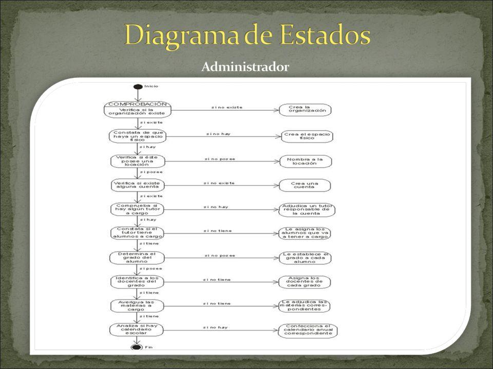 A los sucesos y acciones se lo escribirán cerca de la línea de transición mediante una diagonal para separar un suceso desencadenado de una acción. Un