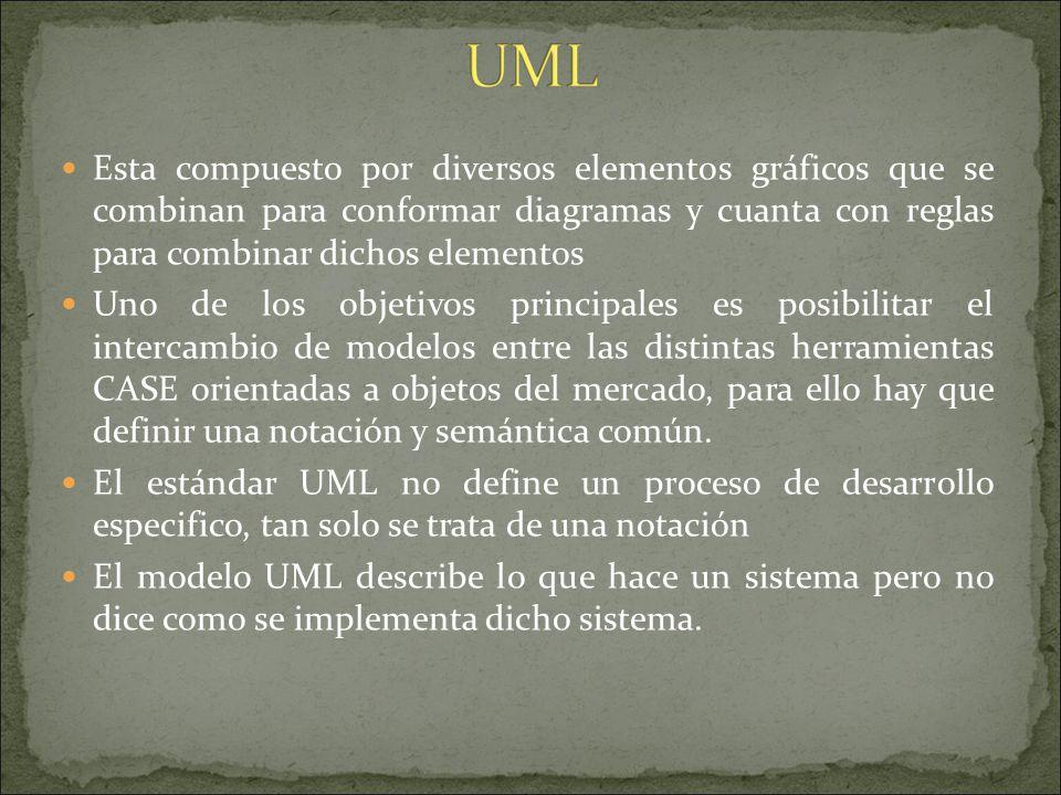 Lenguaje Unificado de Modelado Es un lenguaje que permite modelar, construir y documentar los elementos que conforman un sistema Orientado a Objeto. P