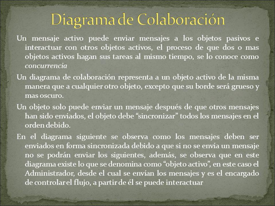 Es una extensión de un diagrama de objetos, además de las relaciones entre objetos el diagrama de colaboración muestra los mensajes que se envían los