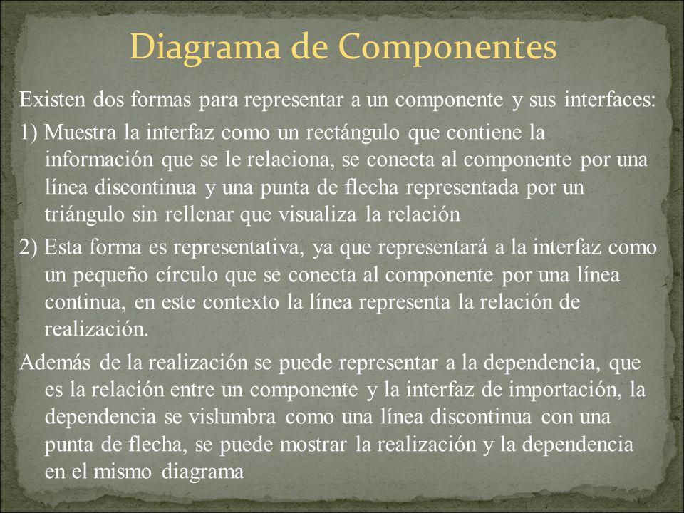 Nos encontramos con tres tipos de componentes: 1.- Componentes de distribución: conforman el fundamento de los sistemas ejecutables 2.- Componentes pa