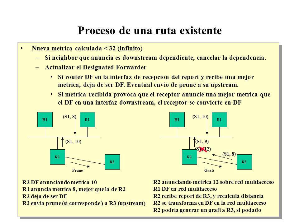 IP Multicast 1999 - grigotti@exa.unicen.edu.ar11 Proceso de una ruta existente Nueva metrica calculada < 32 (infinito) –Si neighbor que anuncia es downstream dependiente, cancelar la dependencia.